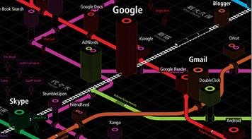 TrendMap2009